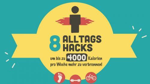4000 kcal/Woche sparen - mit diesen 8 Alltagshacks