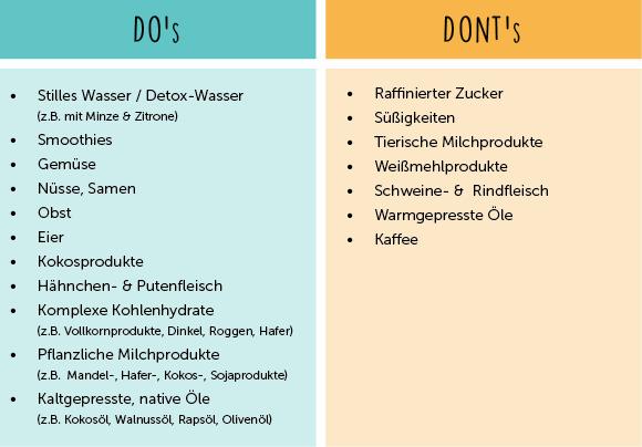 Wissenswerte Infos Rund Ums Entgiften 7 Tage Detox Ernährungsplan